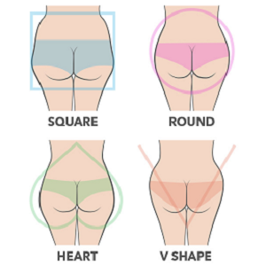 Butt Shapes